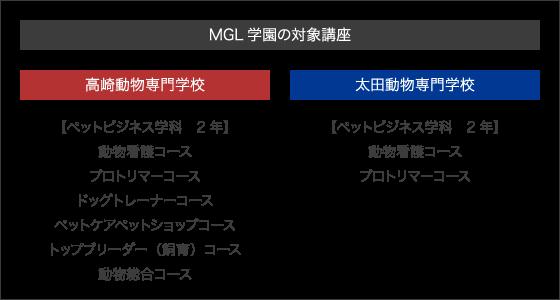 MGL学園の対象講座